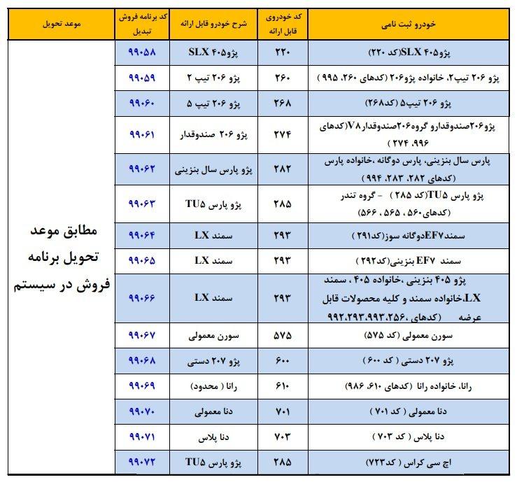 بخشنامه ایران خودرو