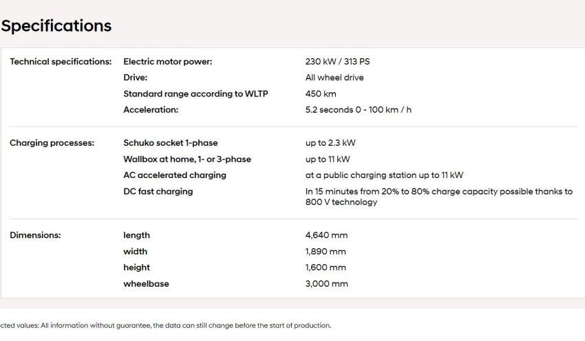 ریز مشخصات هیوندای Ioniq 5